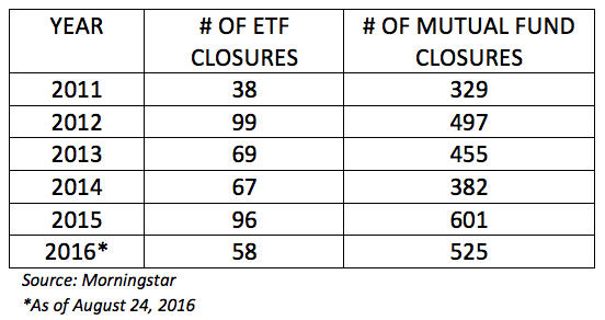 etf-close.png