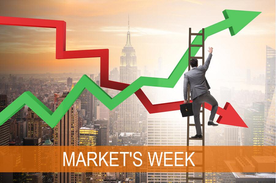 Image for 11-12-18 market's blog